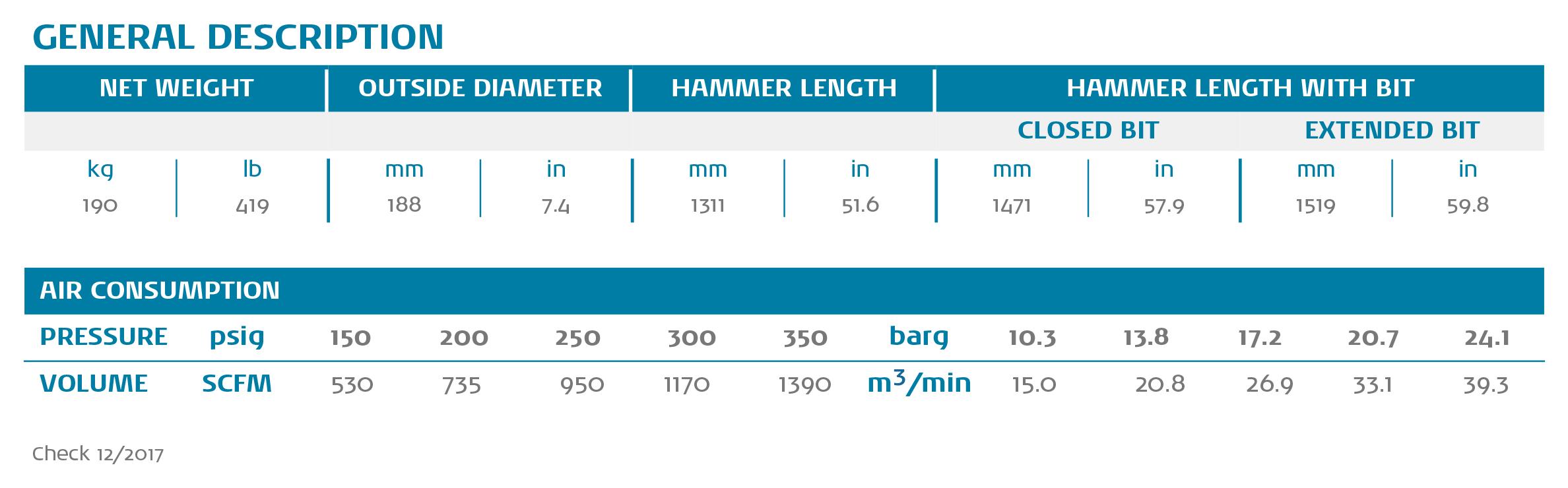 Puma 8.1 QL 8 General Description