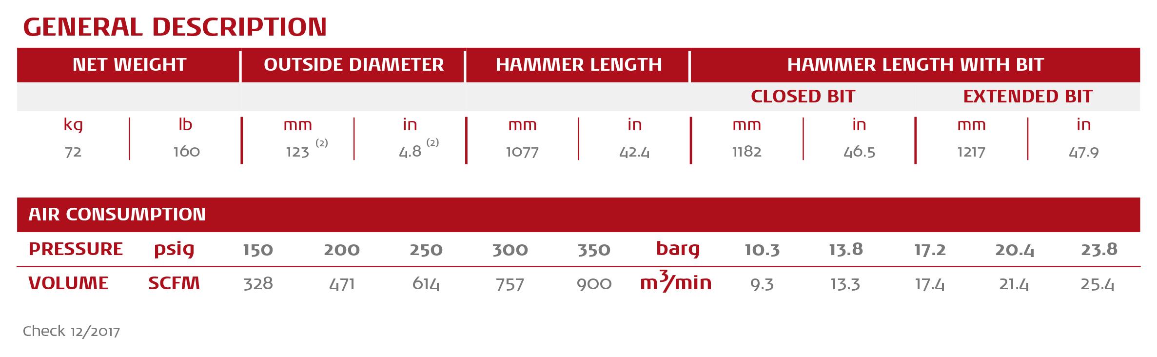 Puma M5.2EX HV HDR 3 BECO General Description