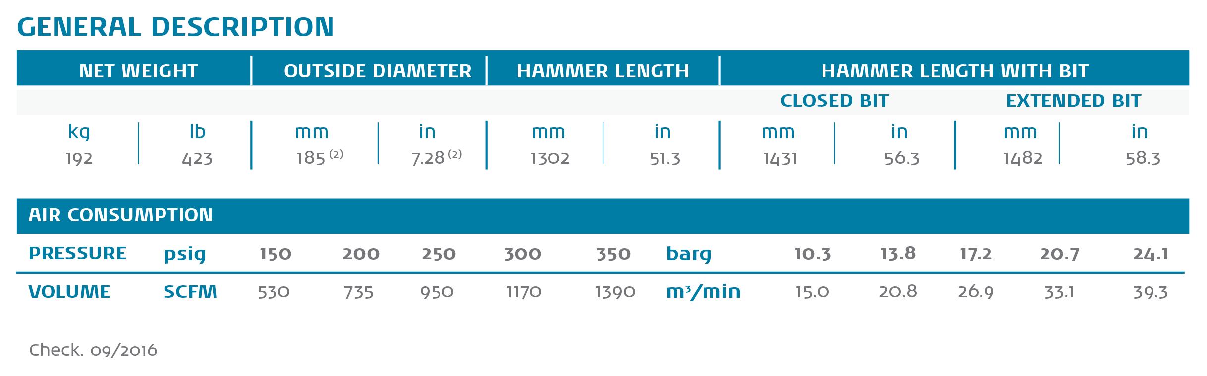 Puma 8.1 General Description DHD-380