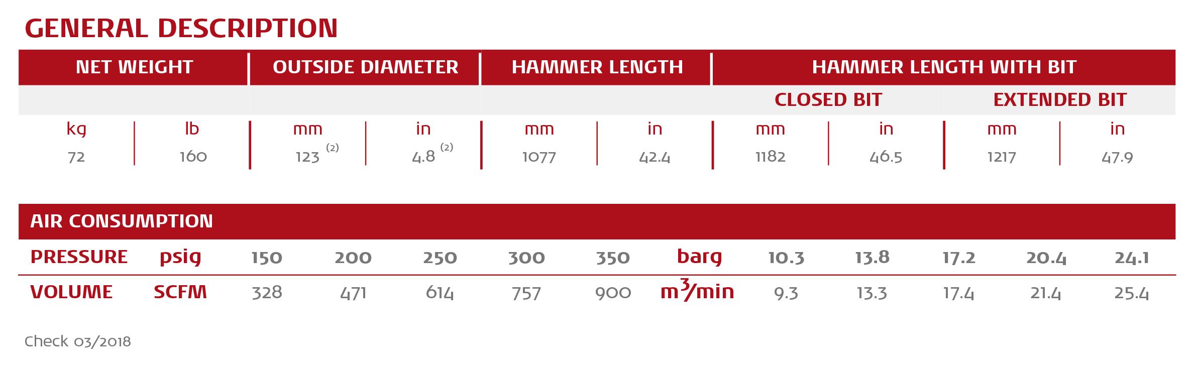 Puma M5.2EX HV HDR QL5 General Description