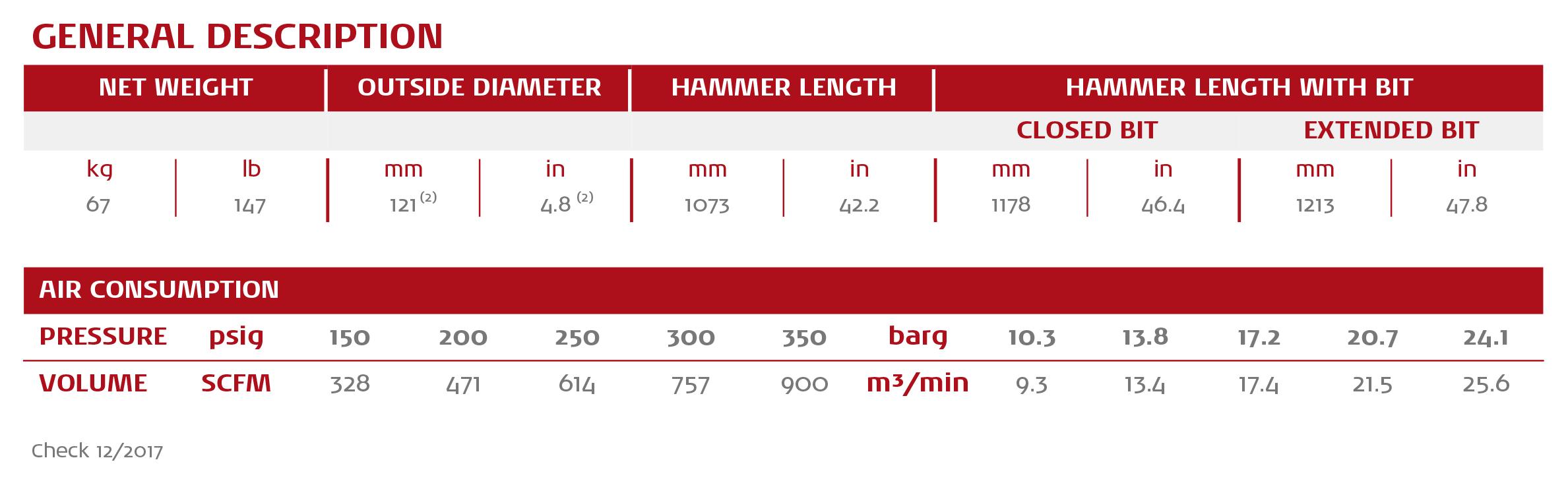 Puma M5.2EX HV HDWR 3 BECO General Description